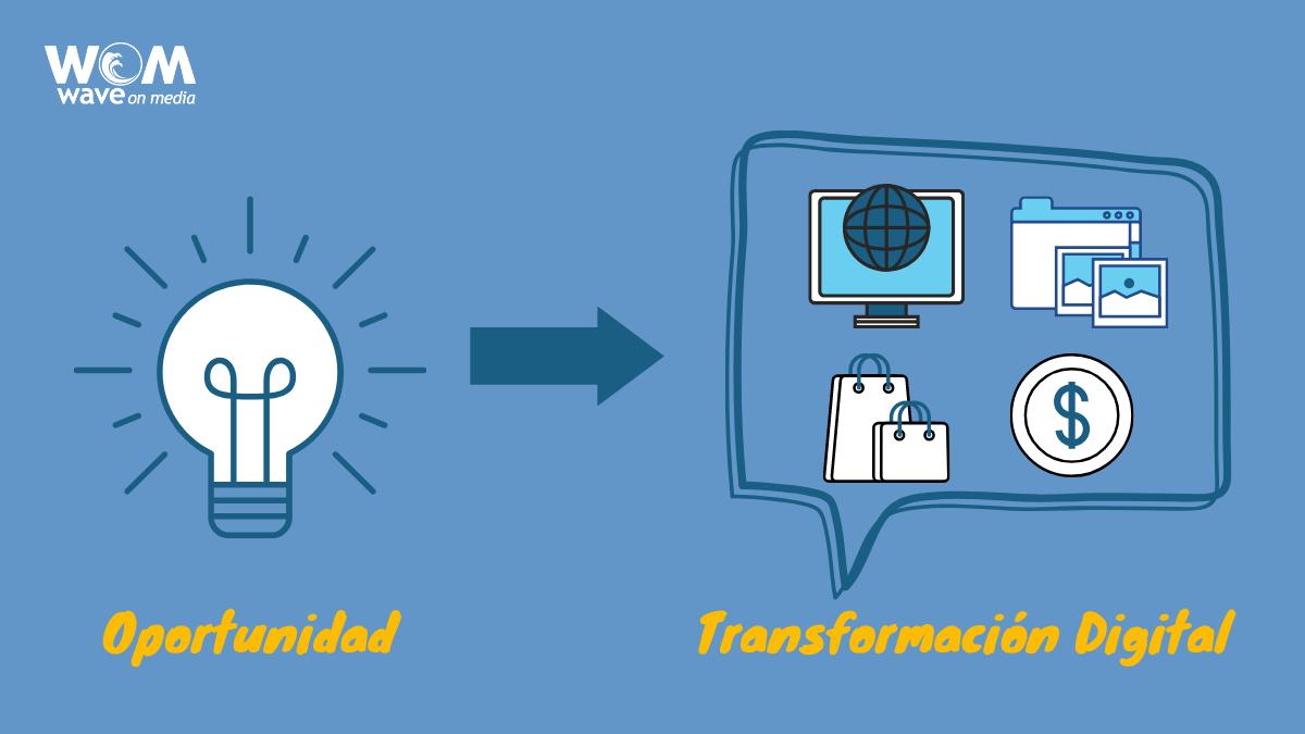 OportunidadTransformación-Digital_Wave-On-Media_RRSS